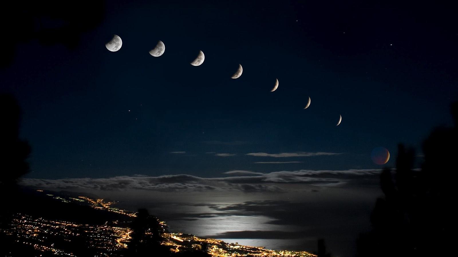 Мусульманский лунный календарь по Хиджре