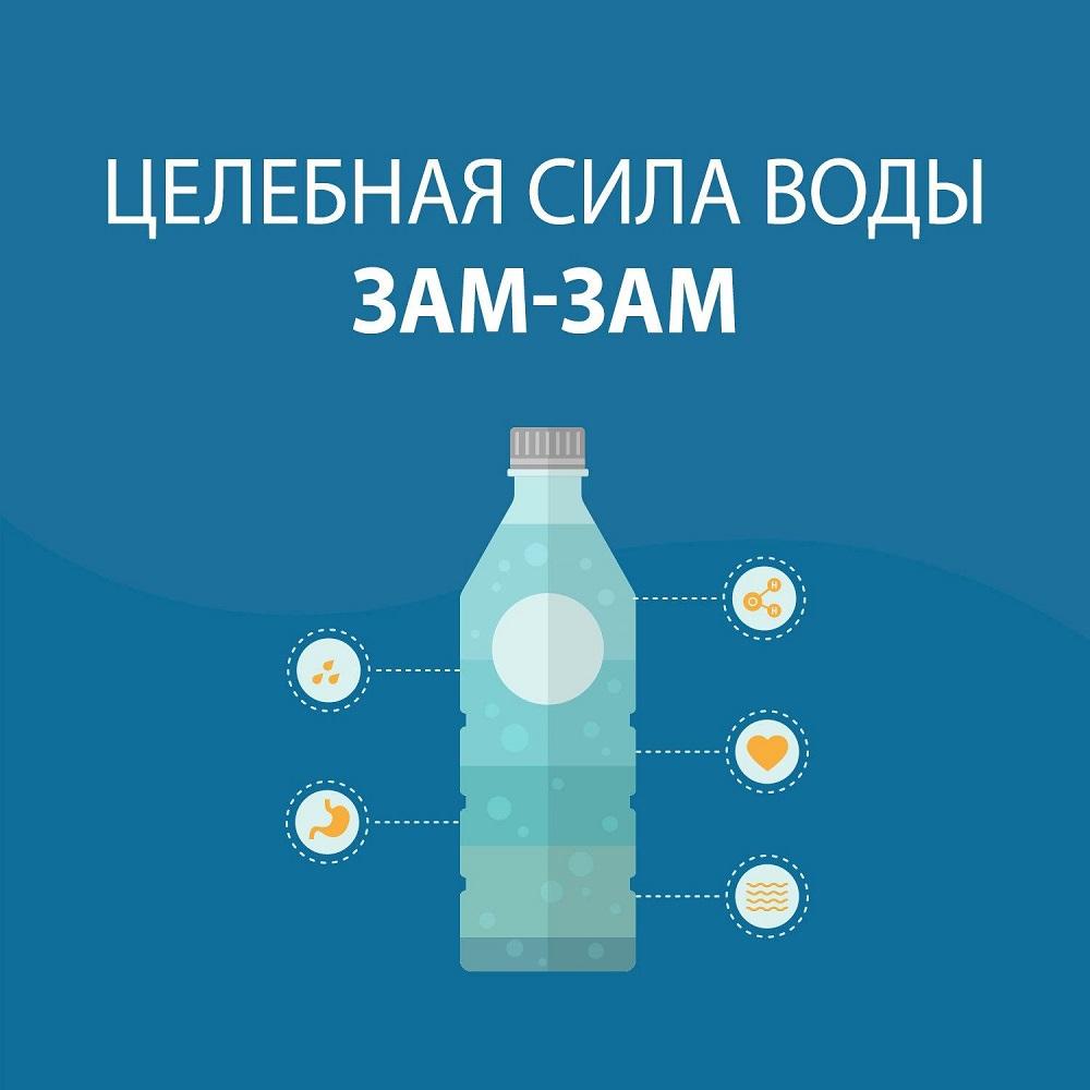 Вода Зам Зам - целебная и священная вода